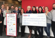 Re/Max Affiliates sales reps and staff with the contribution to the local shelter.